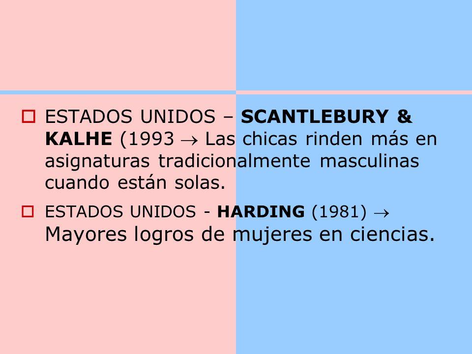 ESTADOS UNIDOS – SCANTLEBURY & KALHE (1993  Las chicas rinden más en asignaturas tradicionalmente masculinas cuando están solas.