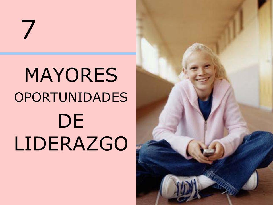 7 MAYORES OPORTUNIDADES DE LIDERAZGO