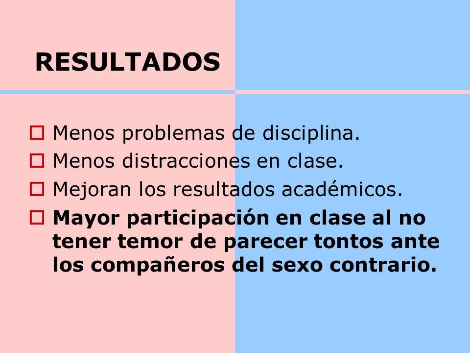 RESULTADOS Menos problemas de disciplina.