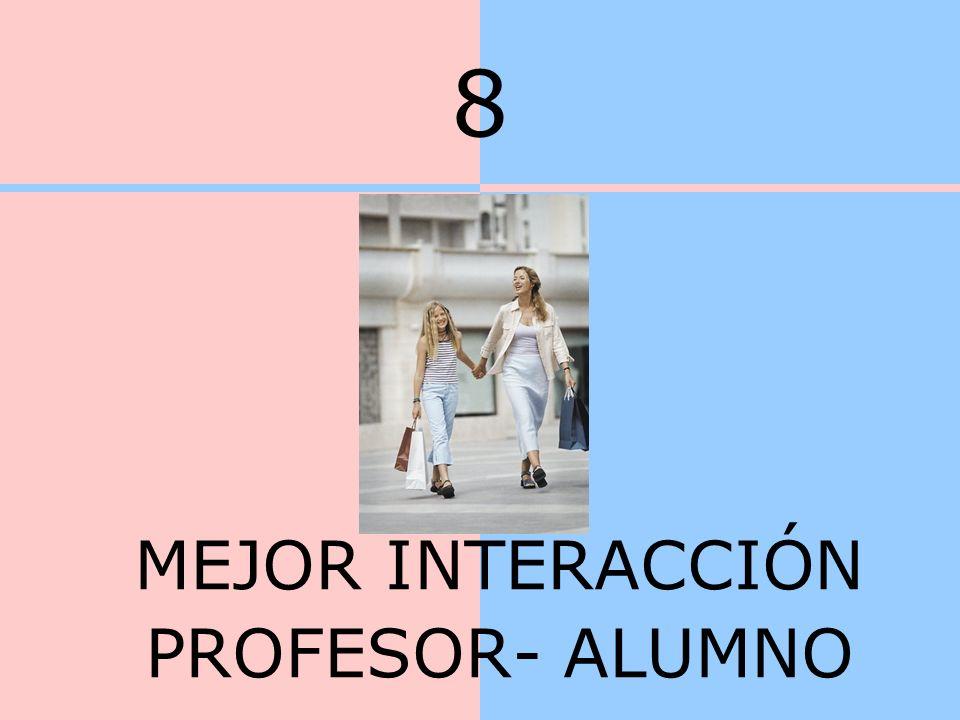8 MEJOR INTERACCIÓN PROFESOR- ALUMNO