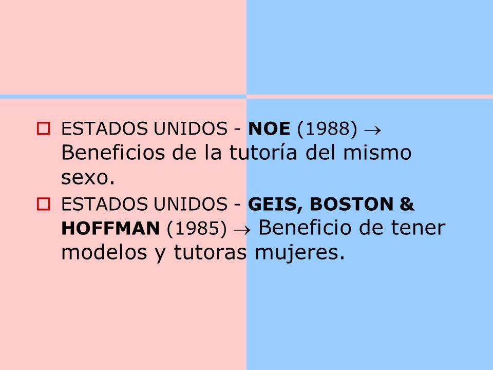 ESTADOS UNIDOS - NOE (1988)  Beneficios de la tutoría del mismo sexo.