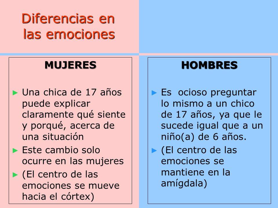 Diferencias en las emociones