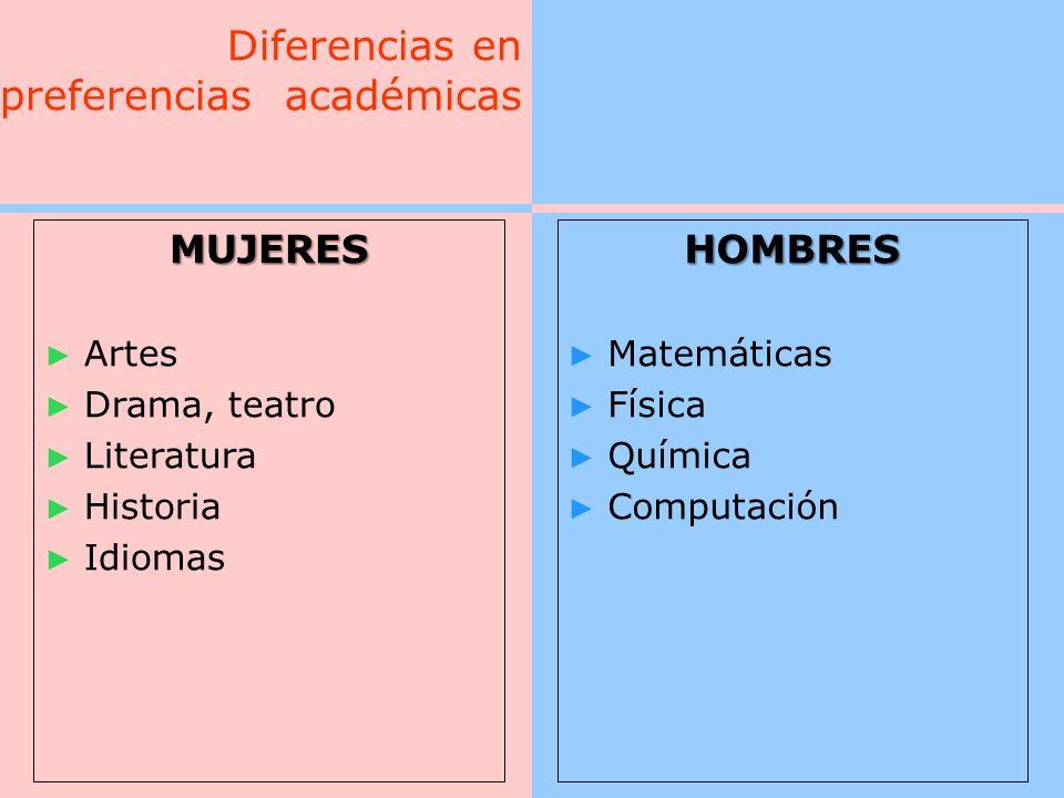 Diferencias en preferencias académicas