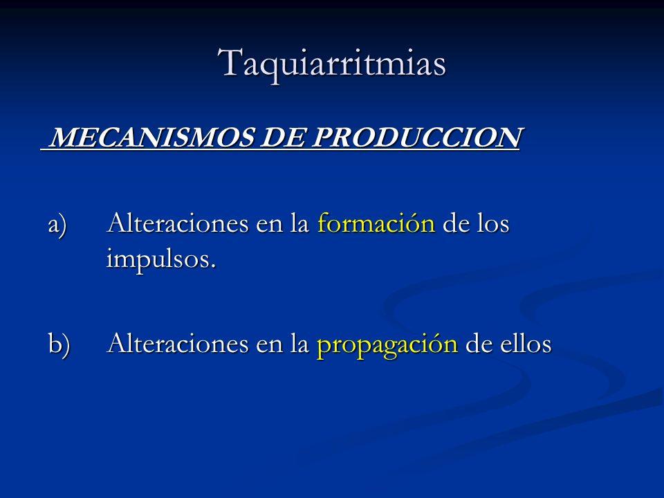 Taquiarritmias MECANISMOS DE PRODUCCION