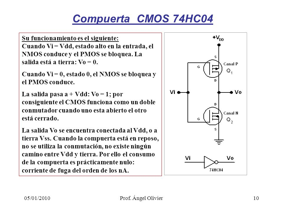 Compuerta CMOS 74HC04