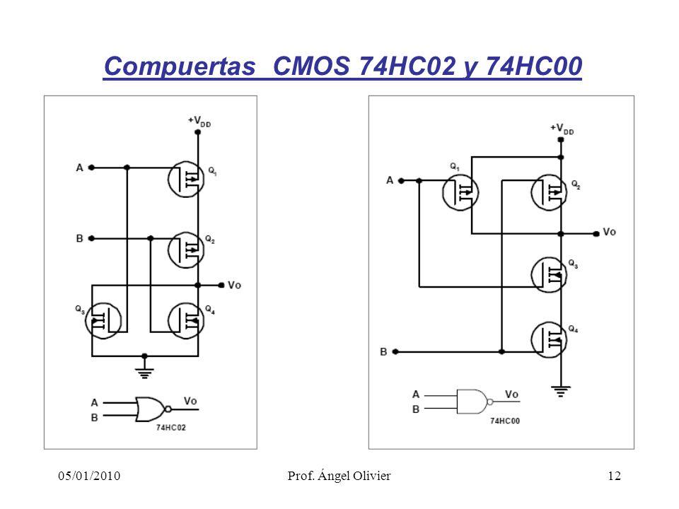 Compuertas CMOS 74HC02 y 74HC00 05/01/2010 Prof. Ángel Olivier