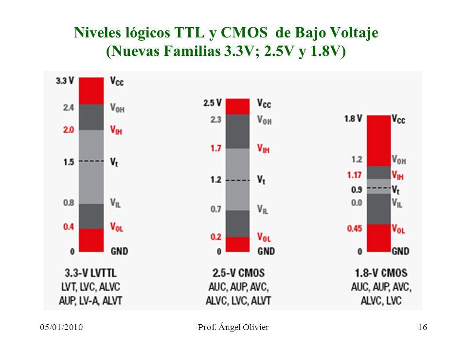Niveles lógicos TTL y CMOS de Bajo Voltaje (Nuevas Familias 3. 3V; 2