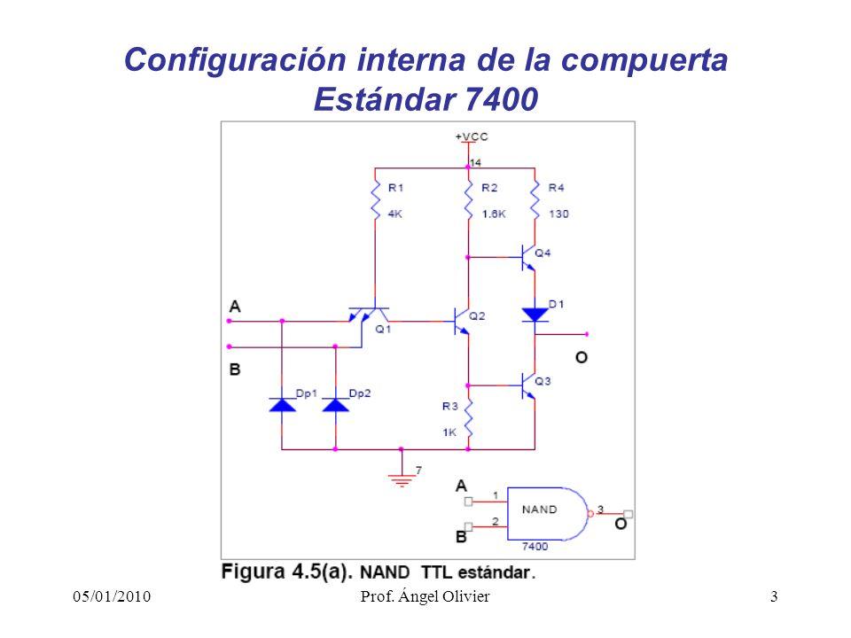 Configuración interna de la compuerta Estándar 7400