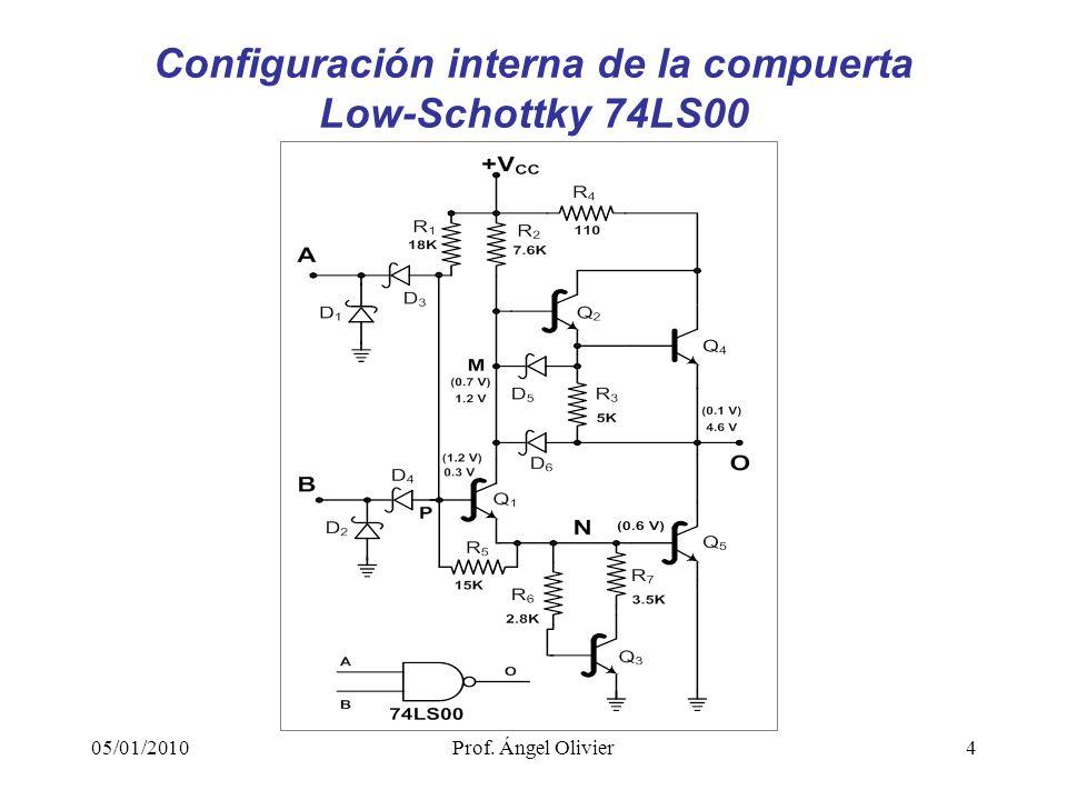 Configuración interna de la compuerta Low-Schottky 74LS00
