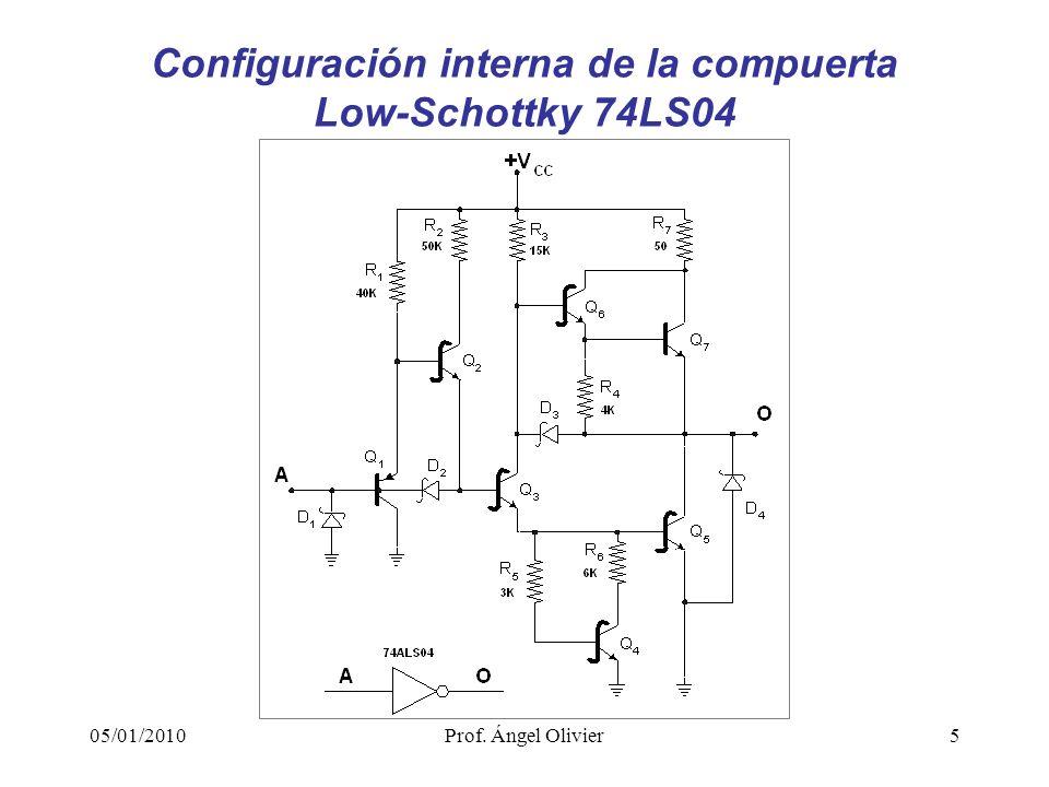 Configuración interna de la compuerta Low-Schottky 74LS04