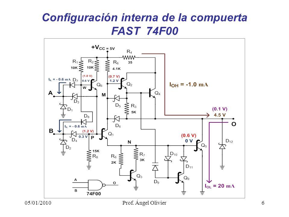 Configuración interna de la compuerta FAST 74F00