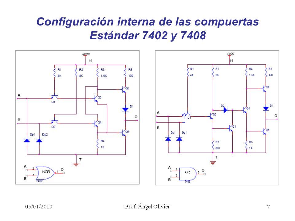 Configuración interna de las compuertas Estándar 7402 y 7408