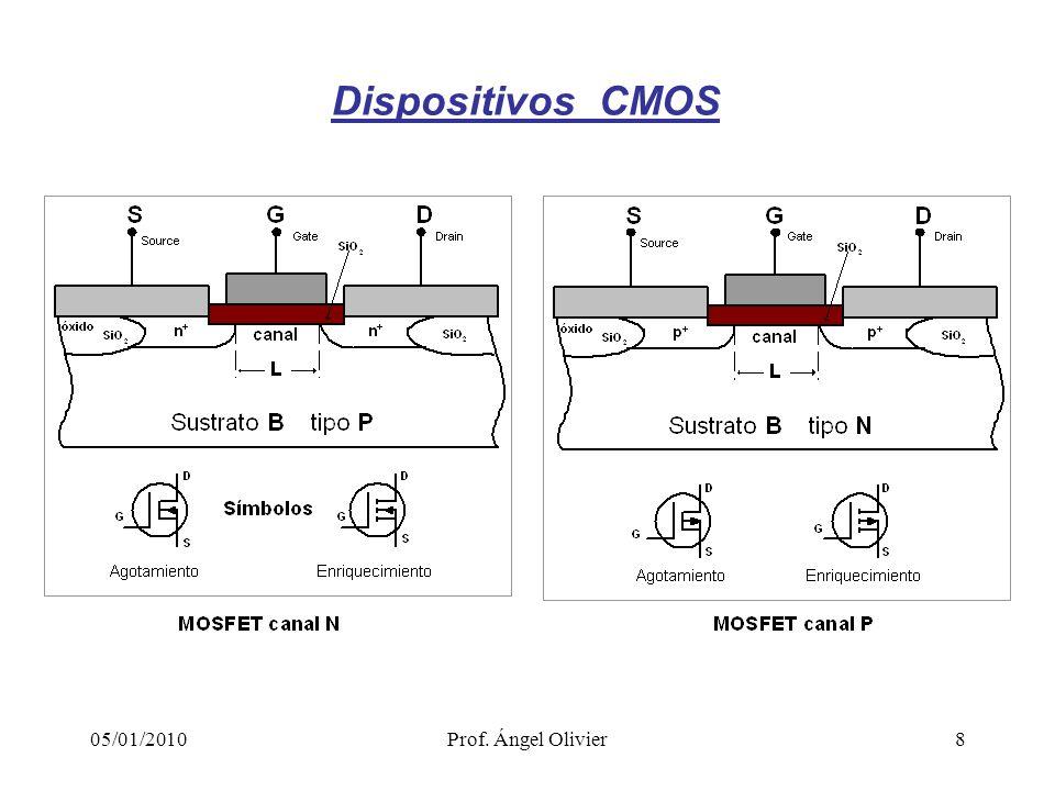 Dispositivos CMOS 05/01/2010 Prof. Ángel Olivier