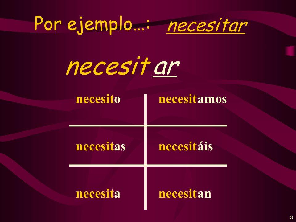 Por ejemplo…: necesitar necesit ar necesit o as a amos áis an