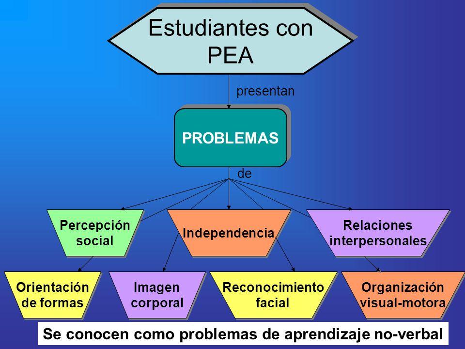 Estudiantes con PEA PROBLEMAS
