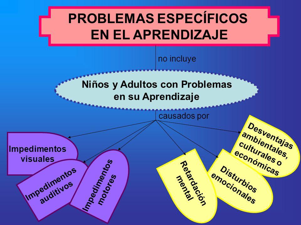 PROBLEMAS ESPECÍFICOS Niños y Adultos con Problemas
