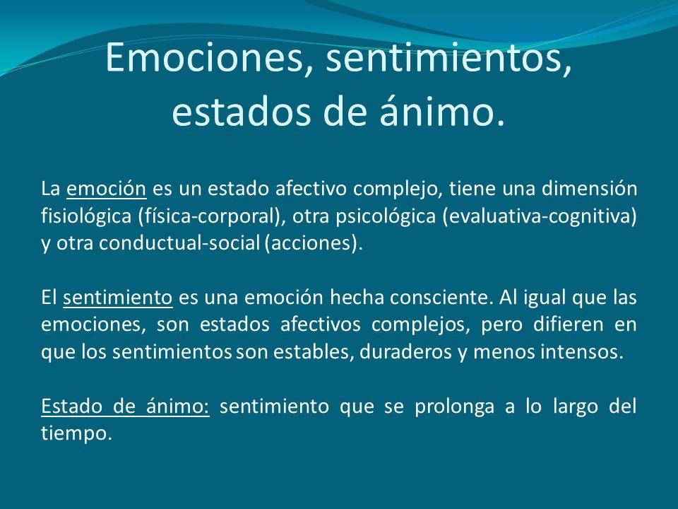 Emociones, sentimientos, estados de ánimo.