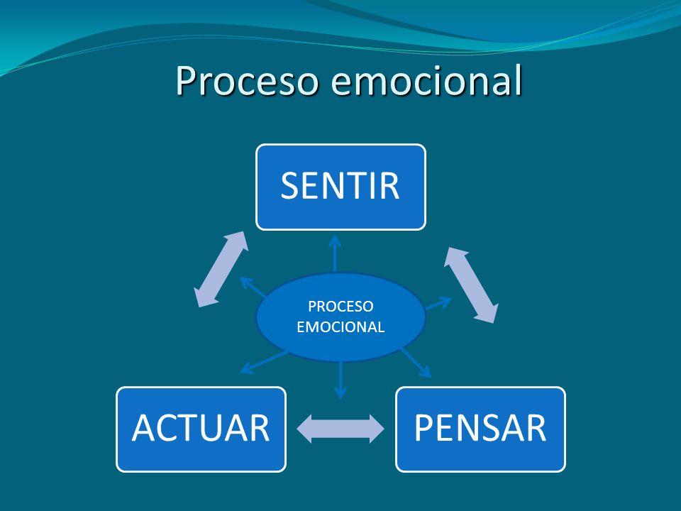 Proceso emocional SENTIR PENSAR ACTUAR PROCESO EMOCIONAL