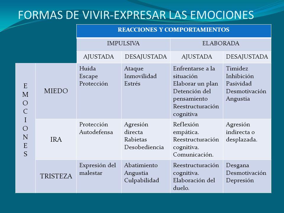 FORMAS DE VIVIR-EXPRESAR LAS EMOCIONES