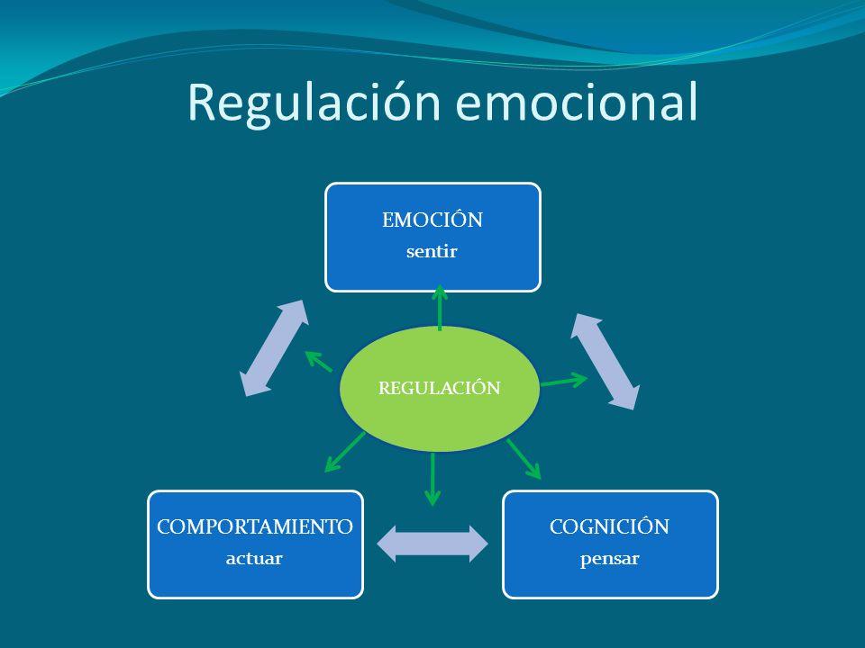 Regulación emocional REGULACIÓN EMOCIÓN sentir COGNICIÓN pensar