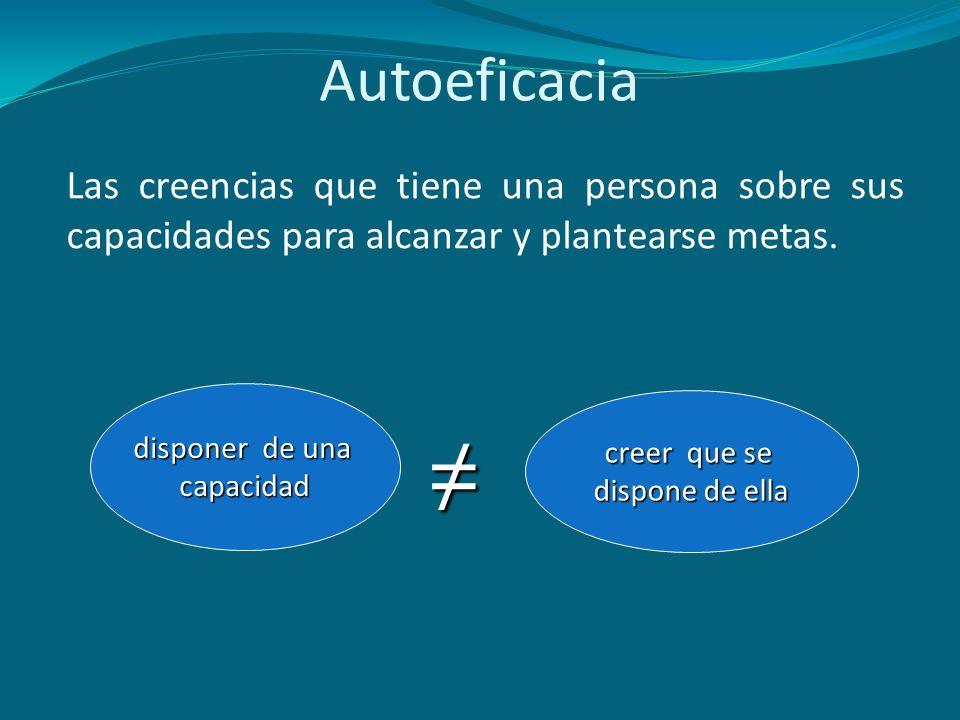 Autoeficacia Las creencias que tiene una persona sobre sus capacidades para alcanzar y plantearse metas.