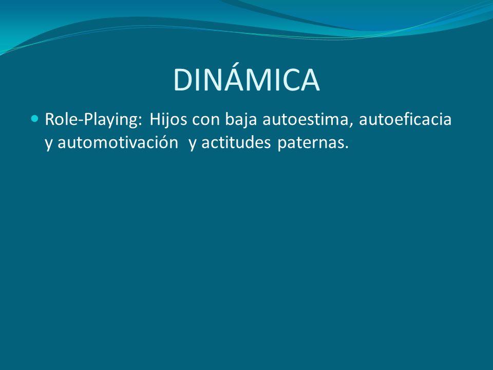DINÁMICARole-Playing: Hijos con baja autoestima, autoeficacia y automotivación y actitudes paternas.