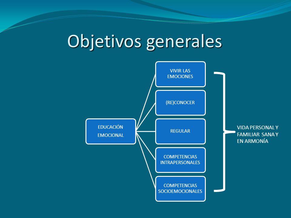 Objetivos generales VIDA PERSONAL Y FAMILIAR SANA Y EN ARMONÍA