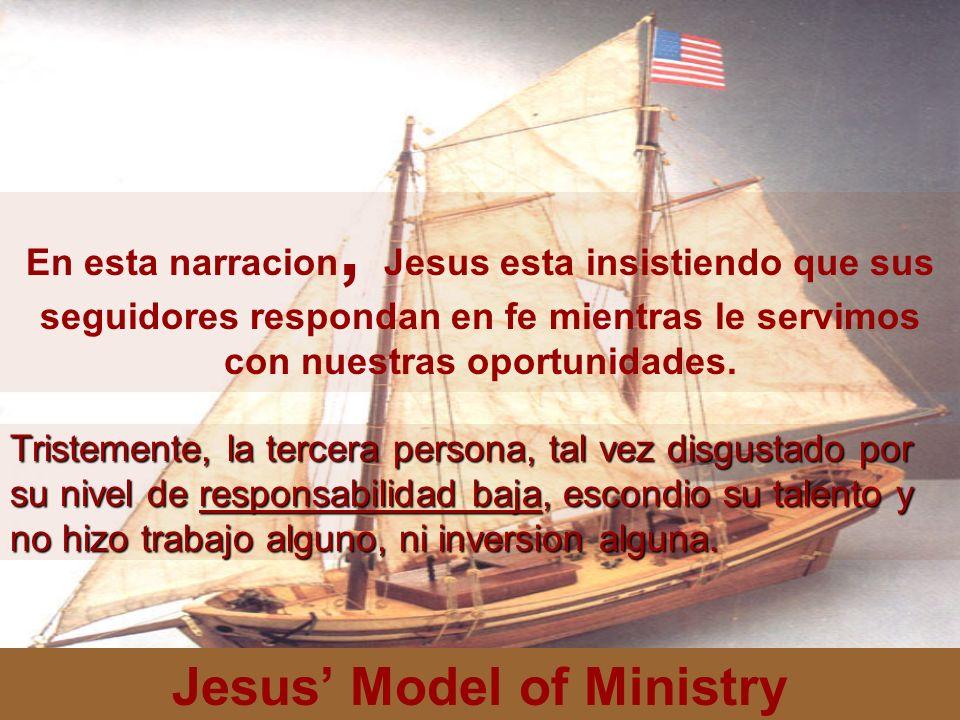 Jesus' Model of Ministry
