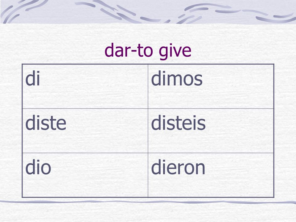 dar-to give di dimos diste disteis dio dieron