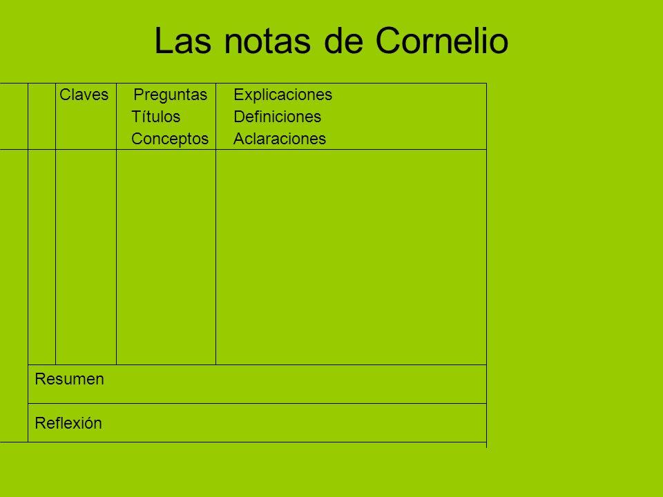 Las notas de Cornelio Claves Preguntas Explicaciones