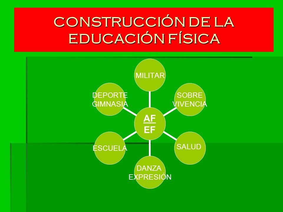 CONSTRUCCIÓN DE LA EDUCACIÓN FÍSICA