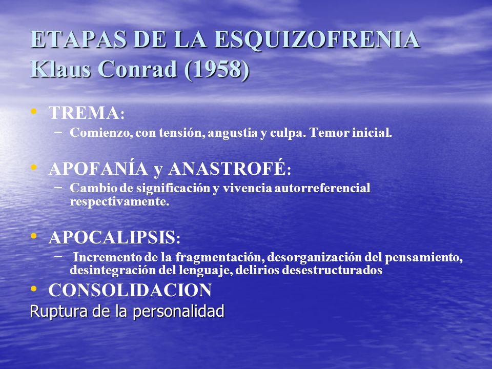 ETAPAS DE LA ESQUIZOFRENIA Klaus Conrad (1958)