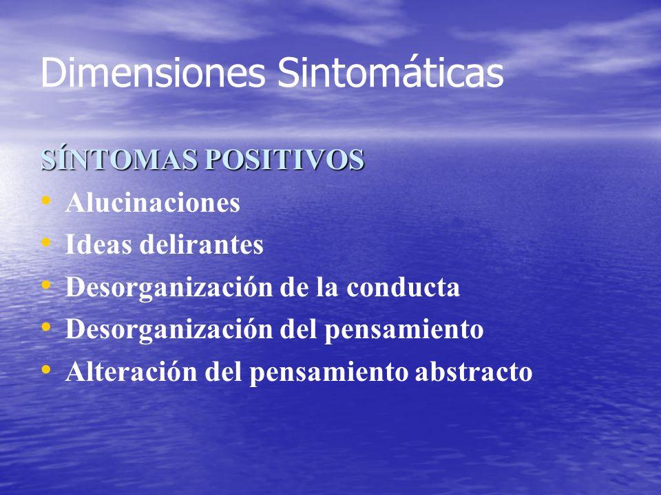 Dimensiones Sintomáticas