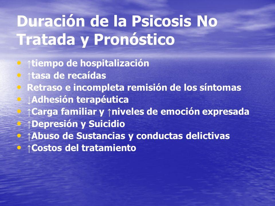 Duración de la Psicosis No Tratada y Pronóstico