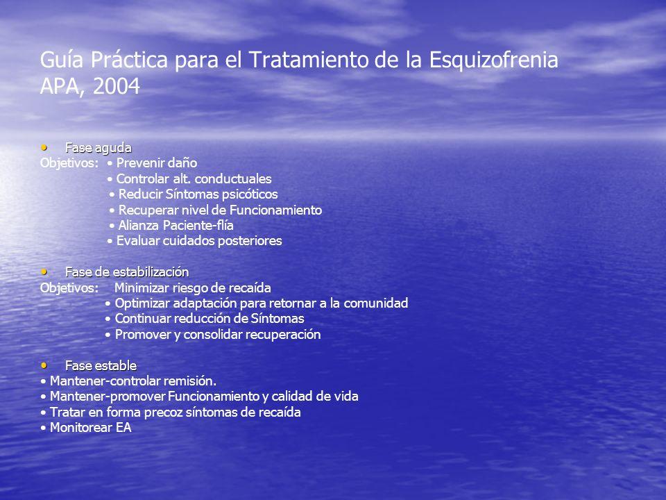 Guía Práctica para el Tratamiento de la Esquizofrenia APA, 2004