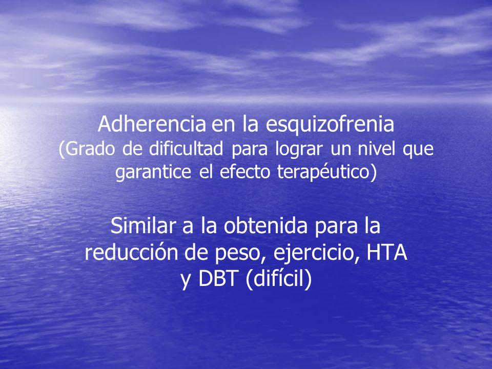 Adherencia en la esquizofrenia (Grado de dificultad para lograr un nivel que garantice el efecto terapéutico)