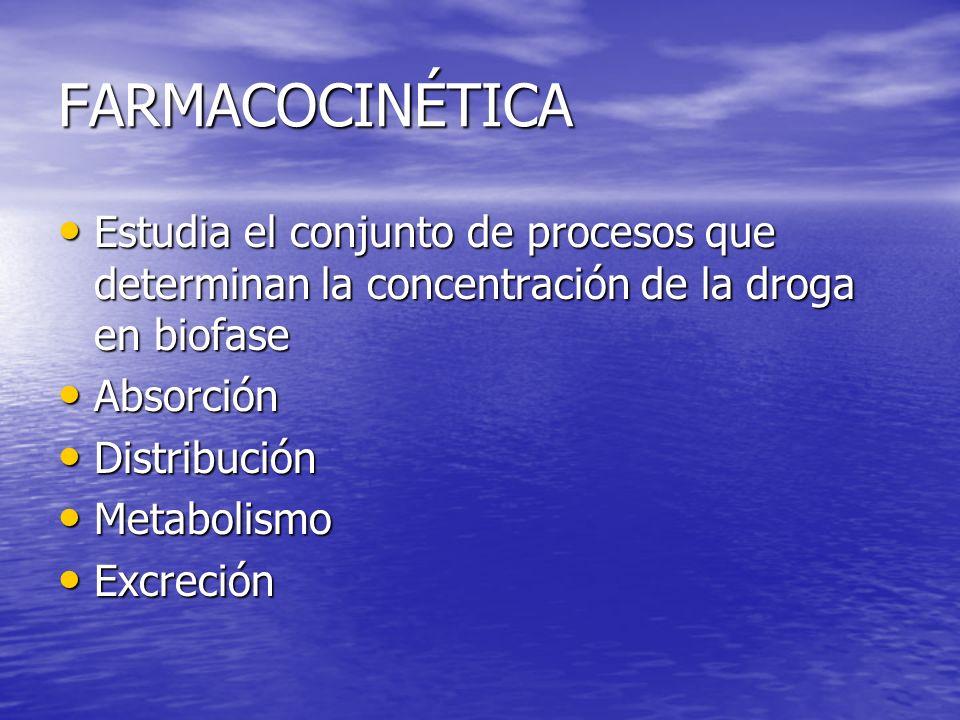 FARMACOCINÉTICA Estudia el conjunto de procesos que determinan la concentración de la droga en biofase.