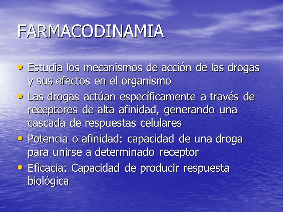 FARMACODINAMIA Estudia los mecanismos de acción de las drogas y sus efectos en el organismo.