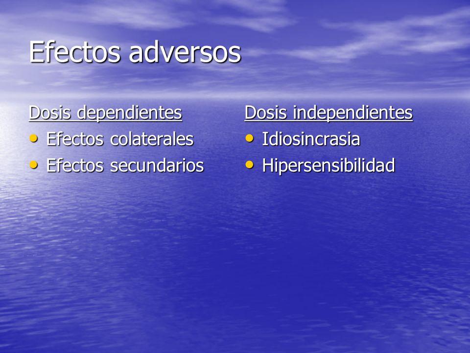 Efectos adversos Dosis dependientes Efectos colaterales