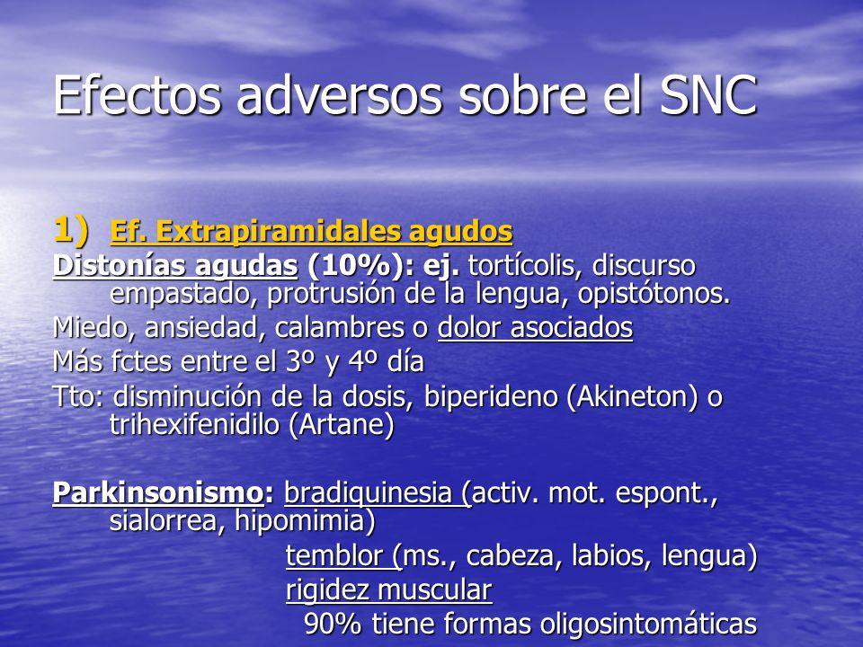 Efectos adversos sobre el SNC
