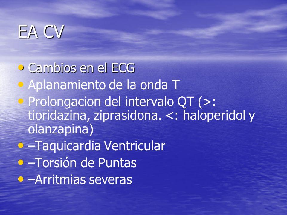 EA CV Cambios en el ECG Aplanamiento de la onda T