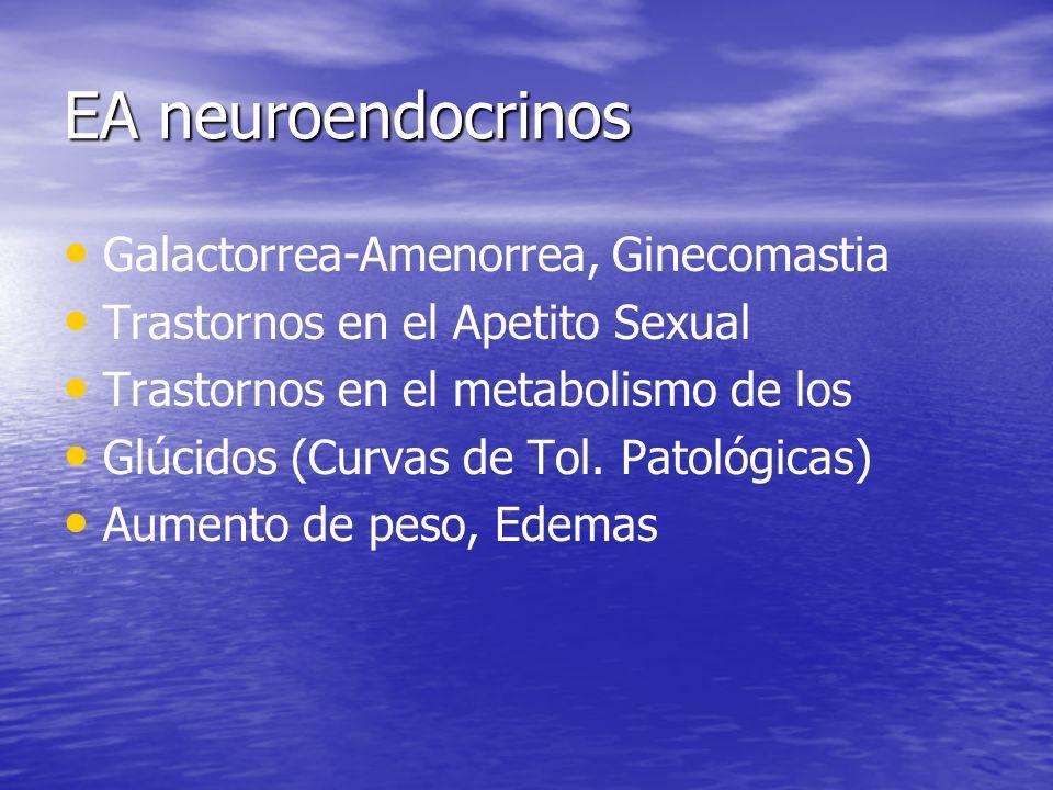 EA neuroendocrinos Galactorrea-Amenorrea, Ginecomastia
