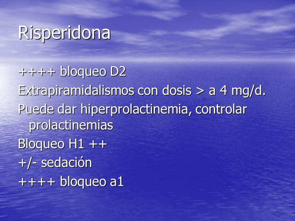 Risperidona ++++ bloqueo D2