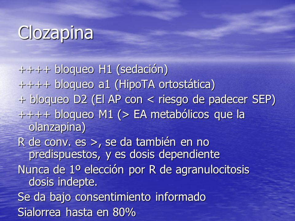 Clozapina ++++ bloqueo H1 (sedación)