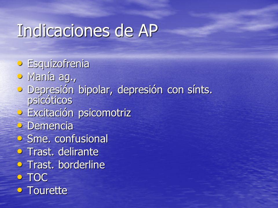 Indicaciones de AP Esquizofrenia Manía ag.,