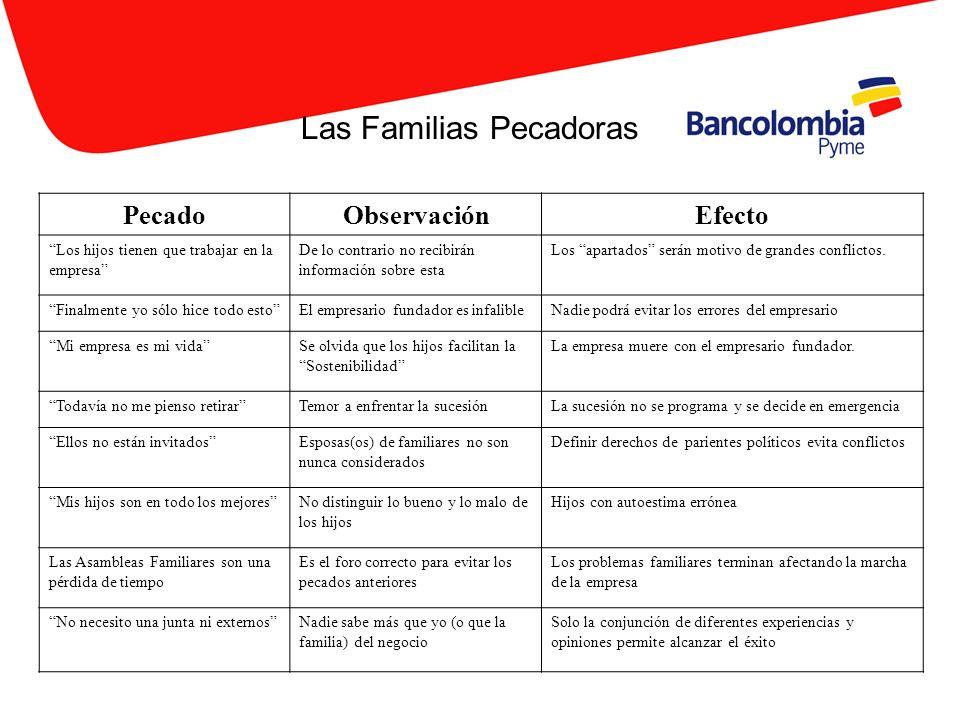 Las Familias Pecadoras