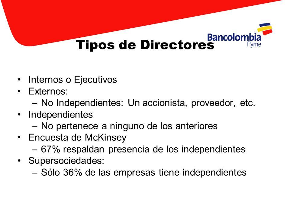 Tipos de Directores Internos o Ejecutivos Externos: