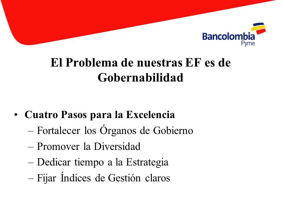 El Problema de nuestras EF es de Gobernabilidad