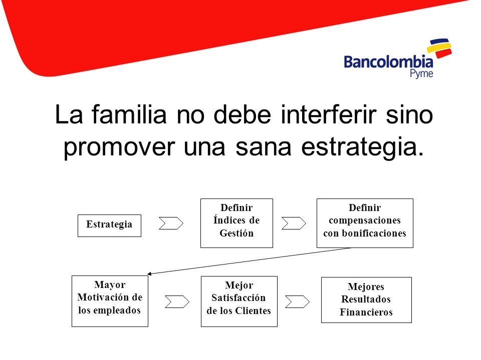 La familia no debe interferir sino promover una sana estrategia.