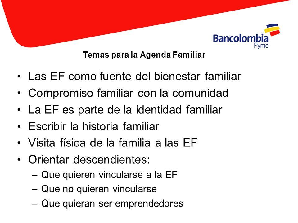 Temas para la Agenda Familiar
